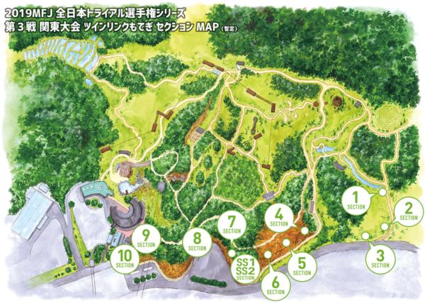 2019全日本もてぎセクション地図